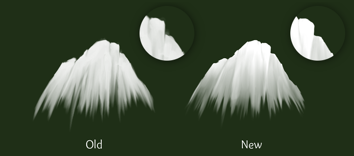 A comparison showing the old and new mountain designs.